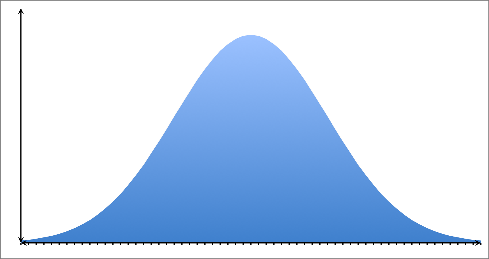 Oppenheimer single k normal distribution request form
