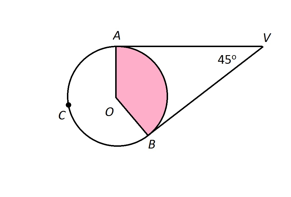 Arc Length And Area Of A Sector Hiset Math