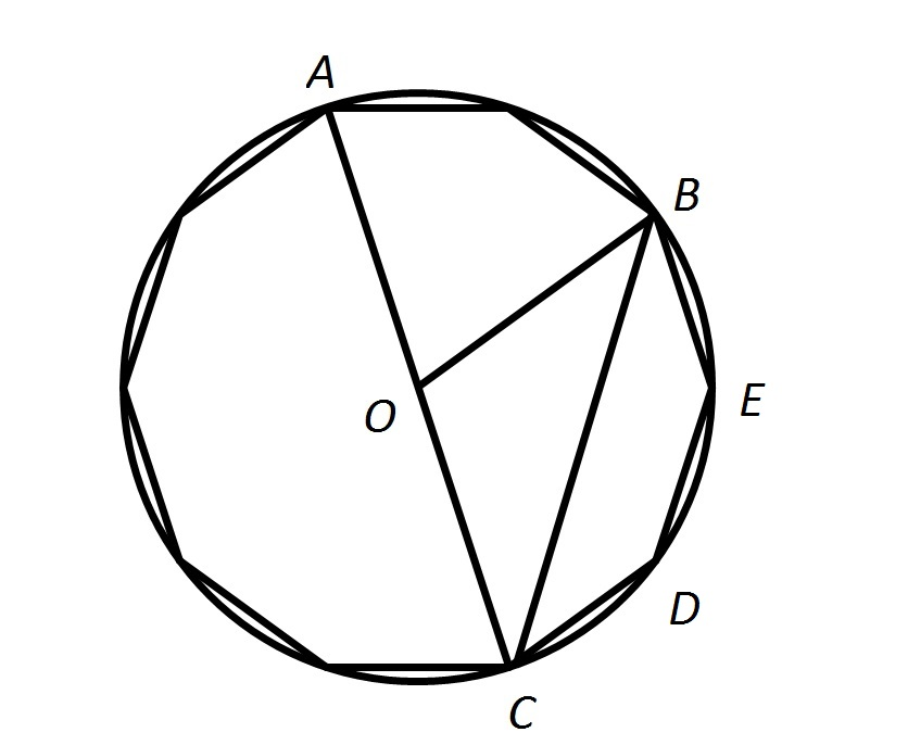 Inscribed nonagon